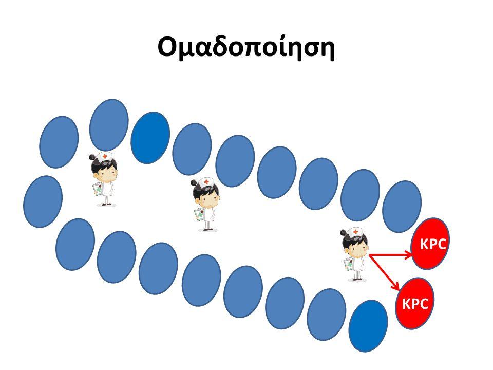 Ομαδοποίηση KPC KPC