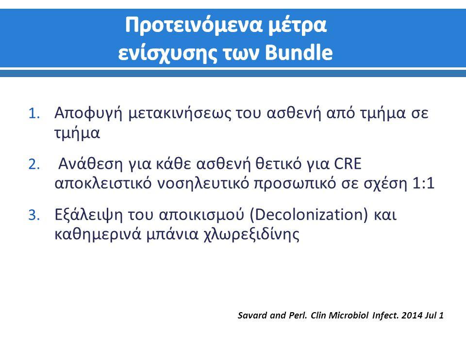 Προτεινόμενα μέτρα ενίσχυσης των Bundle