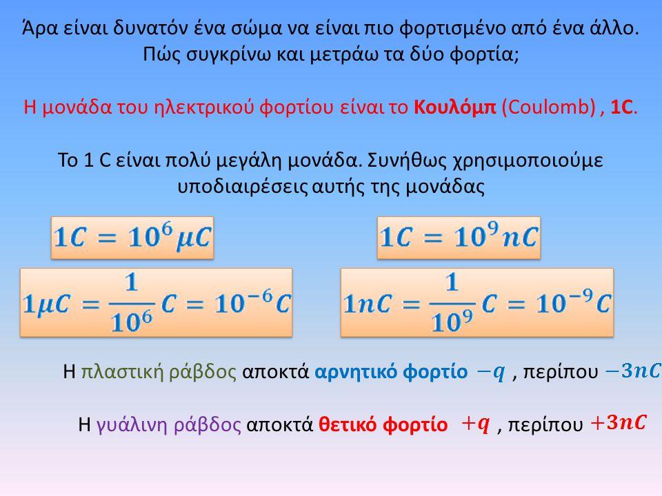 Η μονάδα του ηλεκτρικού φορτίου είναι το Κουλόμπ (Coulomb) , 1C.