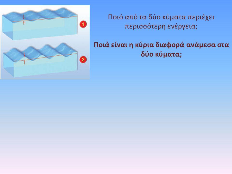 Ποιά είναι η κύρια διαφορά ανάμεσα στα δύο κύματα;