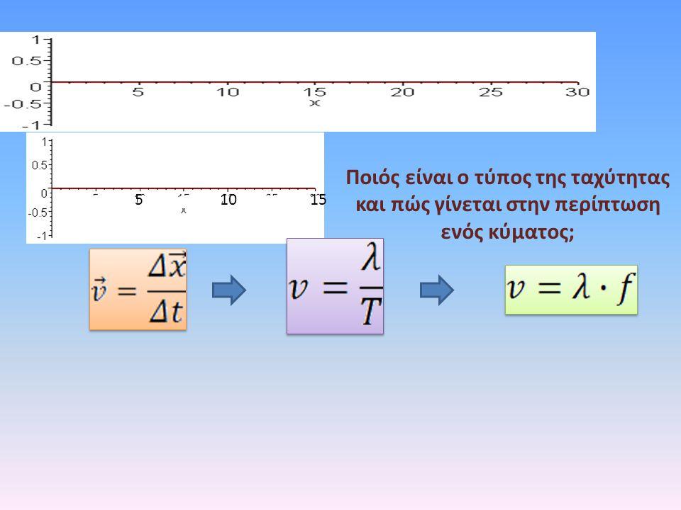 Ποιός είναι ο τύπος της ταχύτητας και πώς γίνεται στην περίπτωση ενός κύματος;