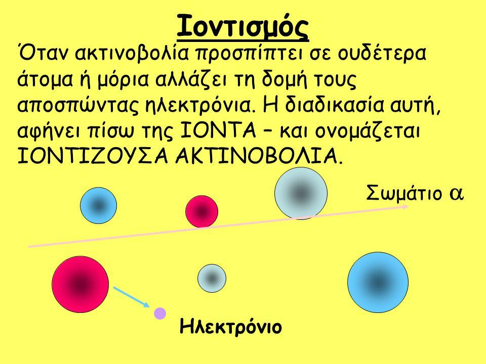 Ιοντισμός