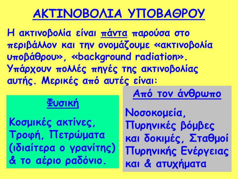 ΑΚΤΙΝΟΒΟΛΙΑ ΥΠΟΒΑΘΡΟΥ