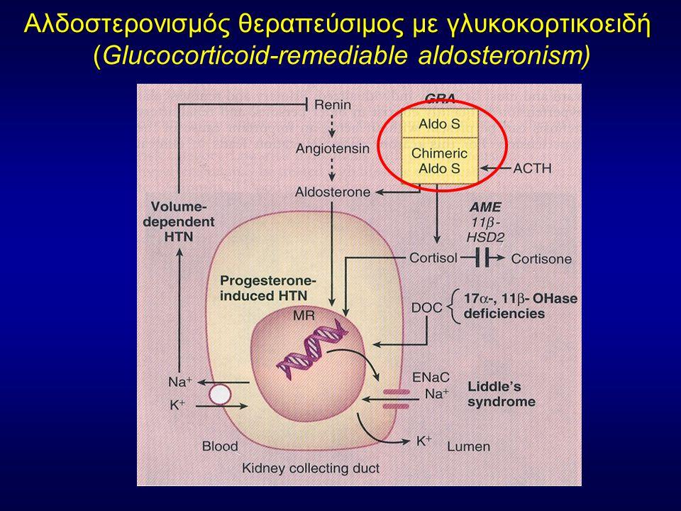 Aλδοστερονισμός θεραπεύσιμος με γλυκοκορτικοειδή (Glucocorticoid-remediable aldosteronism)