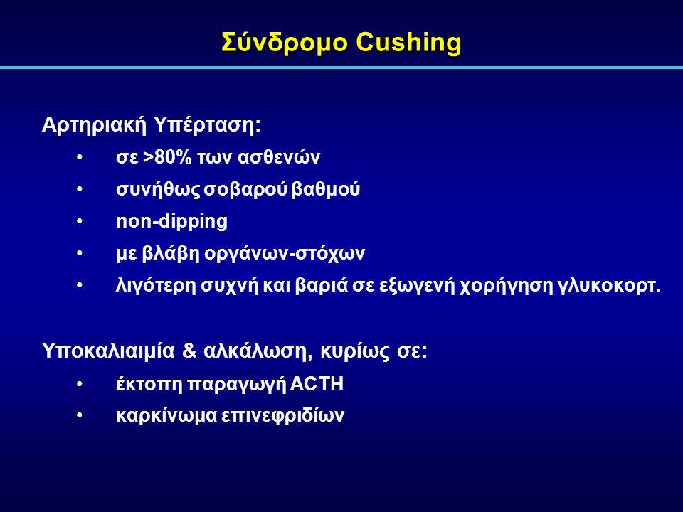 Σύνδρομο Cushing Αρτηριακή Υπέρταση: