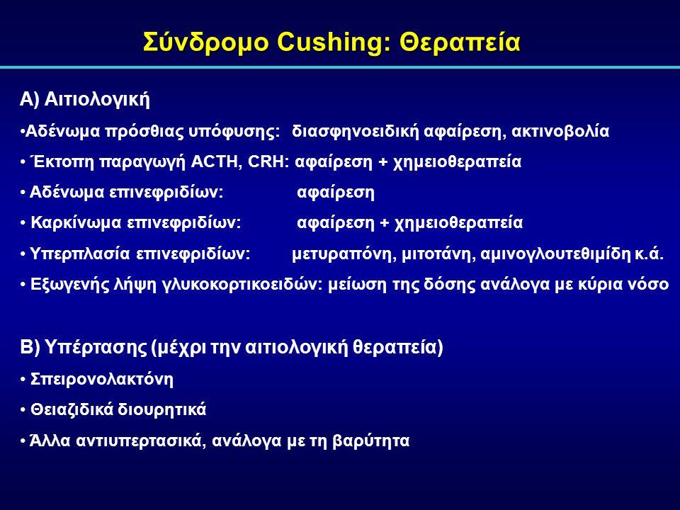 Σύνδρομο Cushing: Θεραπεία