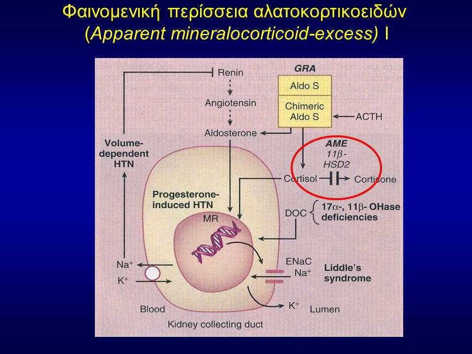 Φαινομενική περίσσεια αλατοκορτικοειδών (Apparent mineralocorticoid-excess) Ι
