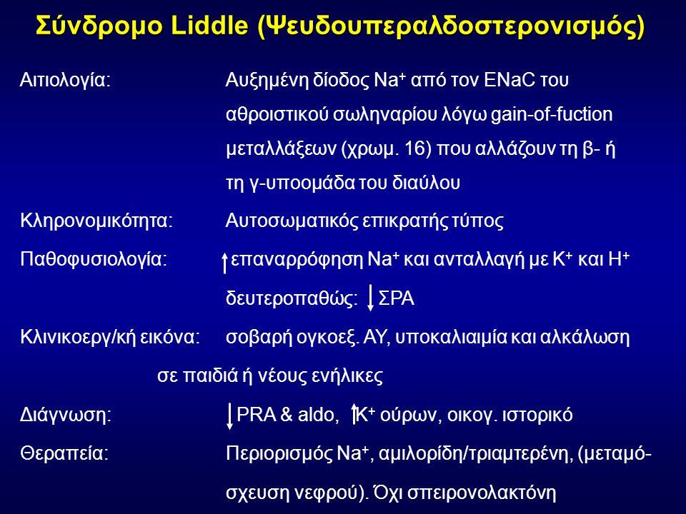 Σύνδρομο Liddle (Ψευδουπεραλδοστερονισμός)