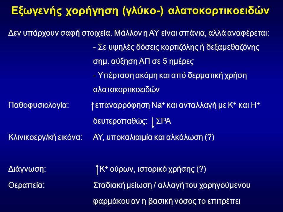 Εξωγενής χορήγηση (γλύκο-) αλατοκορτικοειδών