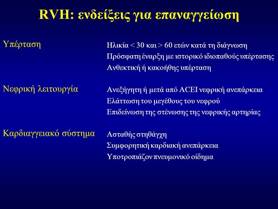 RVH: ενδείξεις για επαναγγείωση
