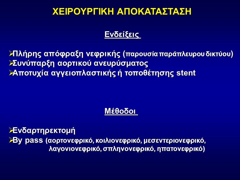 ΧΕΙΡΟΥΡΓΙΚΗ ΑΠΟΚΑΤΑΣΤΑΣΗ