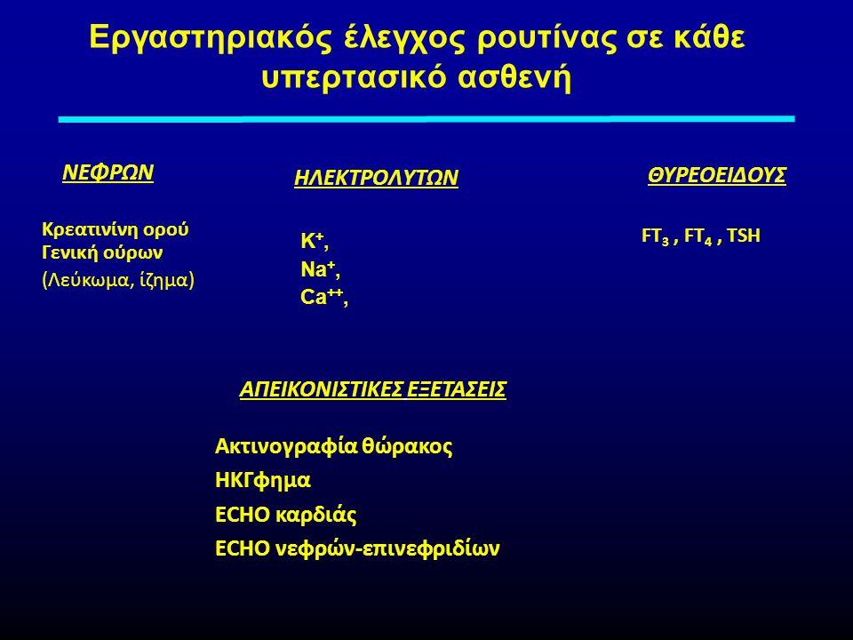 Εργαστηριακός έλεγχος ρουτίνας σε κάθε υπερτασικό ασθενή