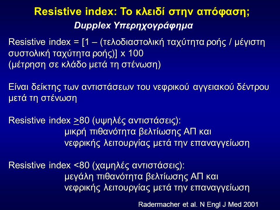 Resistive index: Το κλειδί στην απόφαση; Dupplex Υπερηχογράφημα