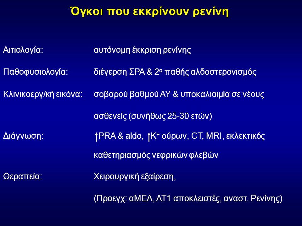 Όγκοι που εκκρίνουν ρενίνη