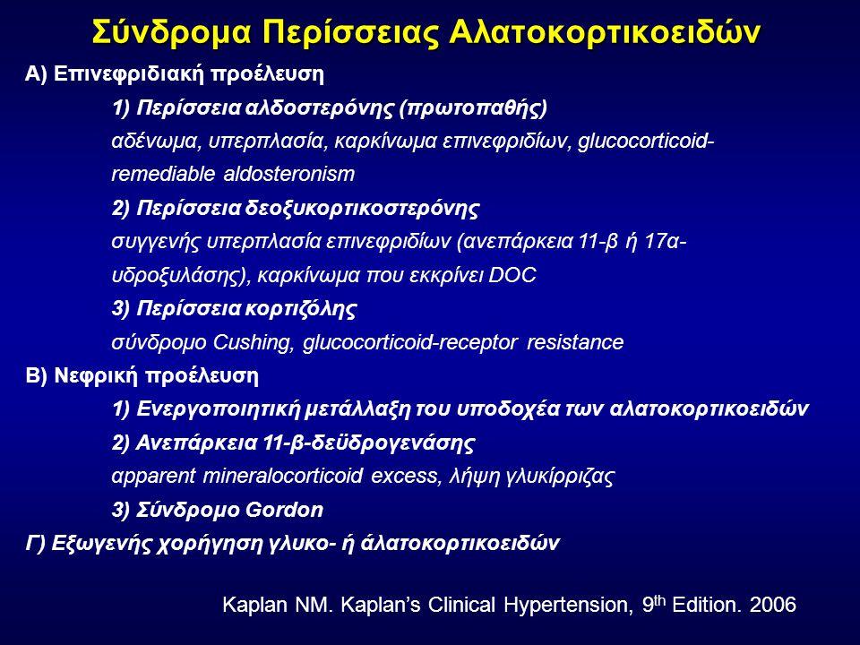 Σύνδρομα Περίσσειας Αλατοκορτικοειδών