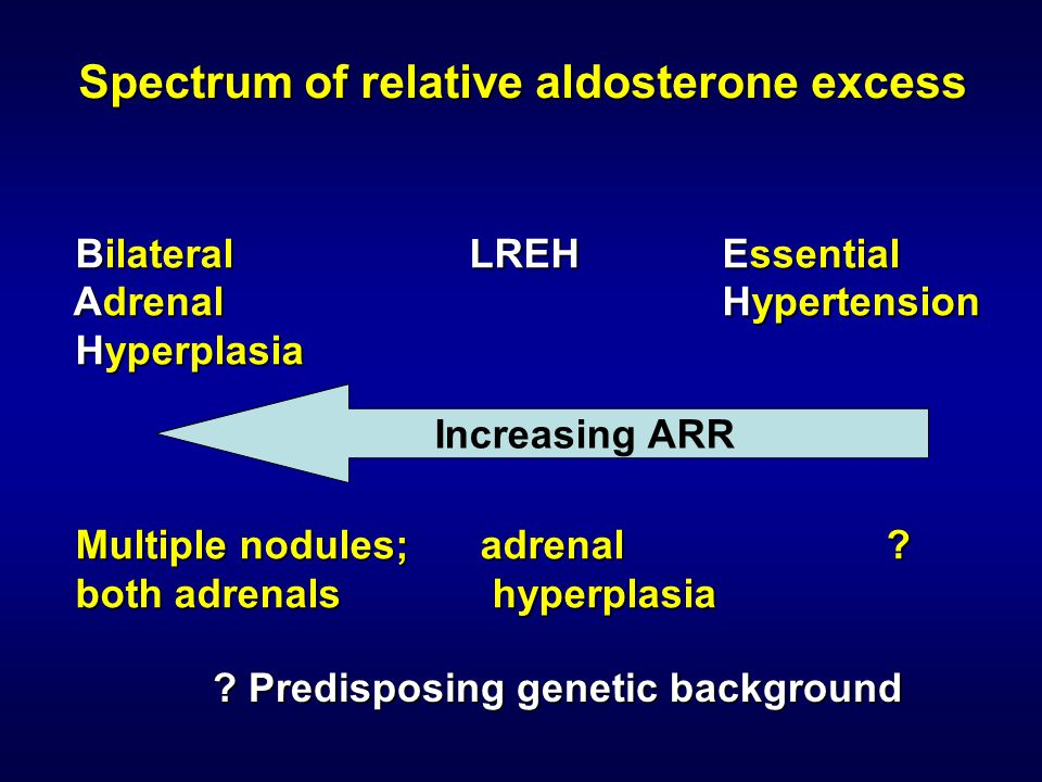Spectrum of relative aldosterone excess