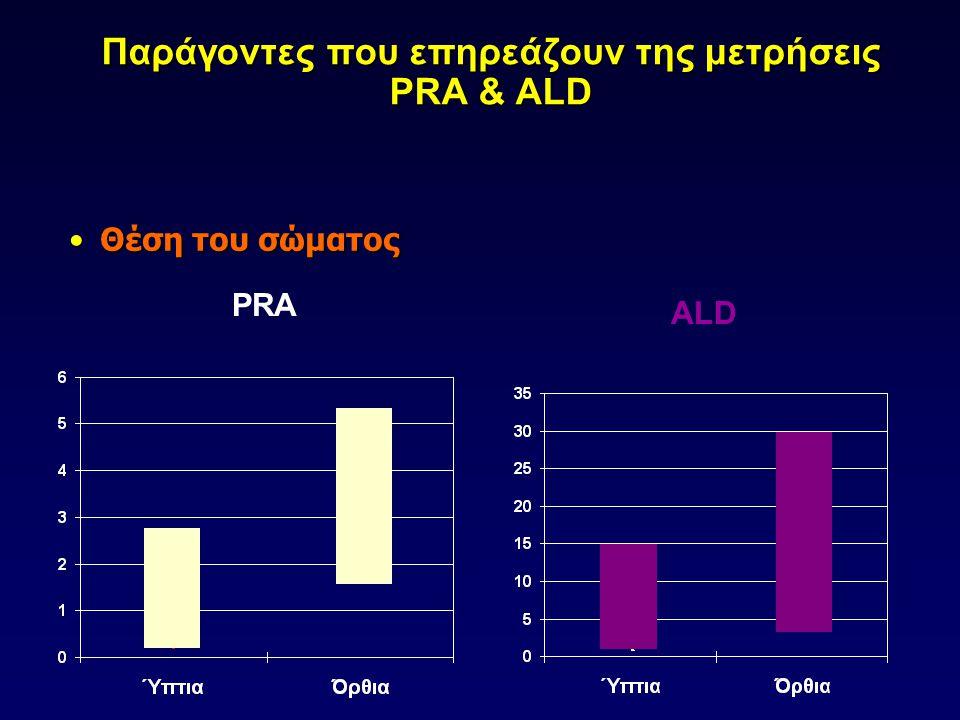 Παράγοντες που επηρεάζουν της μετρήσεις PRA & ALD