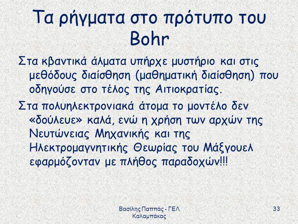 Τα ρήγματα στο πρότυπο του Bohr