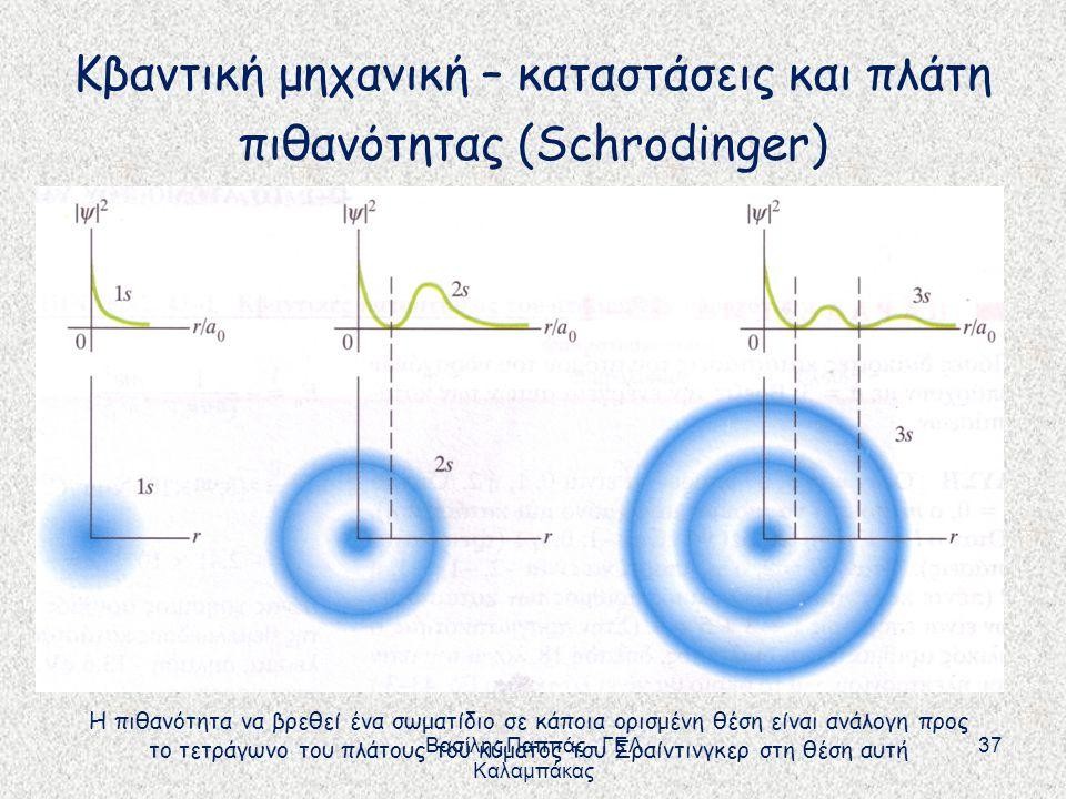 Κβαντική μηχανική – καταστάσεις και πλάτη πιθανότητας (Schrodinger)