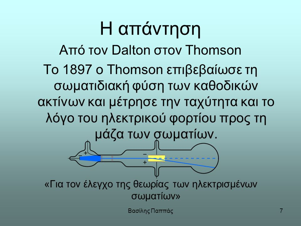 Η απάντηση Από τον Dalton στον Thomson