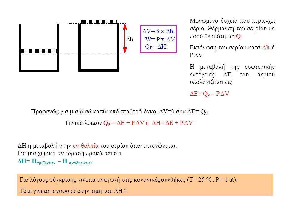 Γενικά λοιπόν QP = ΔΕ + P.ΔV ή ΔΗ= ΔΕ + P.ΔV