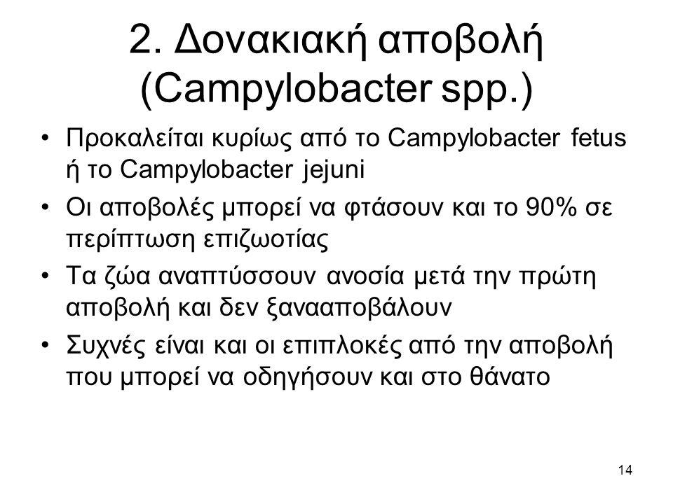 2. Δονακιακή αποβολή (Campylobacter spp.)