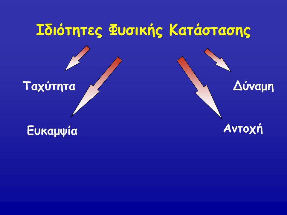 Ιδιότητες Φυσικής Κατάστασης