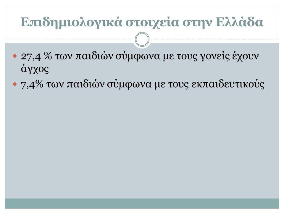 Επιδημιολογικά στοιχεία στην Ελλάδα