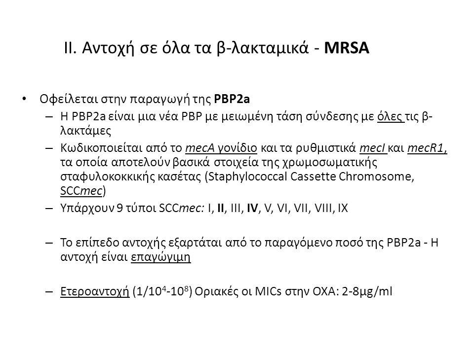 ΙΙ. Αντοχή σε όλα τα β-λακταμικά - MRSA