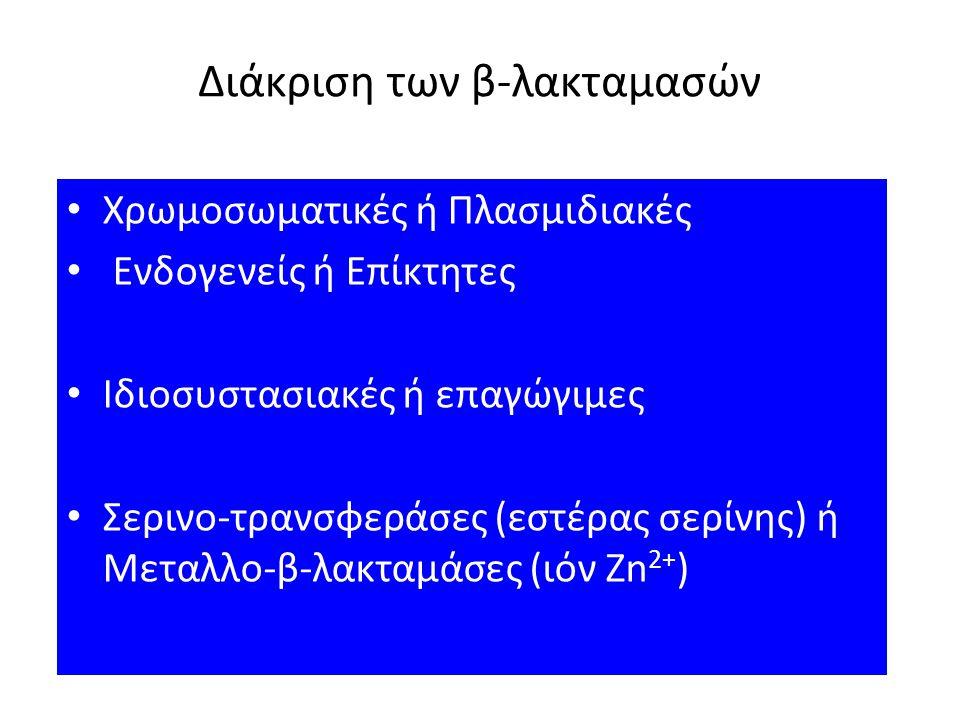 Διάκριση των β-λακταμασών