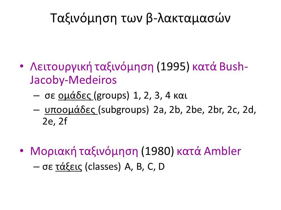 Ταξινόμηση των β-λακταμασών