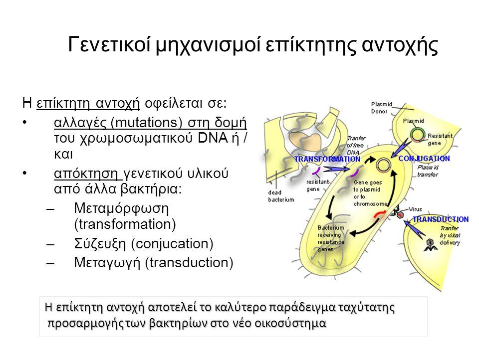 Γενετικοί μηχανισμοί επίκτητης αντοχής