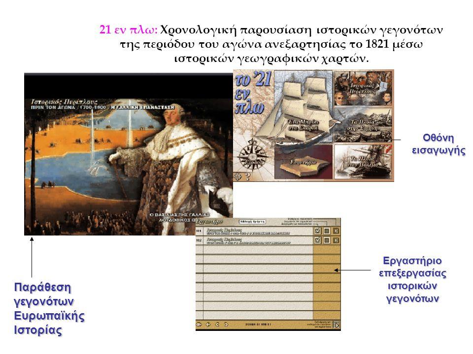 Εργαστήριο επεξεργασίας ιστορικών γεγονότων