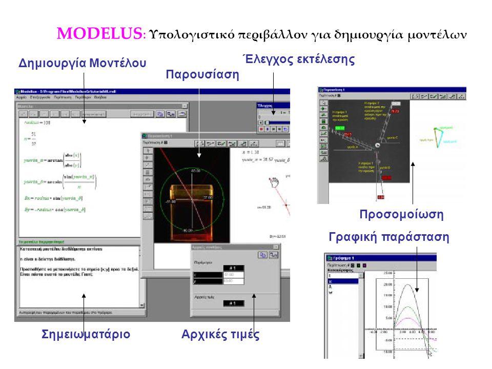 MODELUS: Υπολογιστικό περιβάλλον για δημιουργία μοντέλων