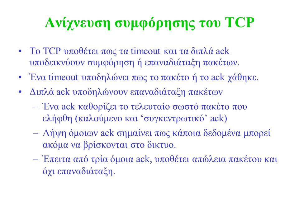 Ανίχνευση συμφόρησης του TCP