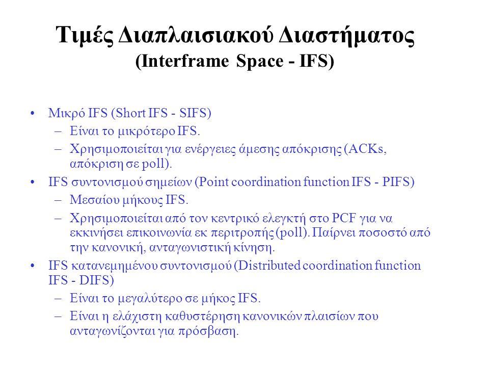 Τιμές Διαπλαισιακού Διαστήματος (Interframe Space - IFS)