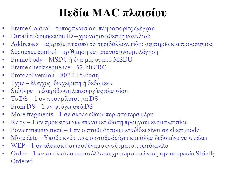 Πεδία MAC πλαισίου Frame Control – τύπος πλαισίου, πληροφορίες ελέγχου
