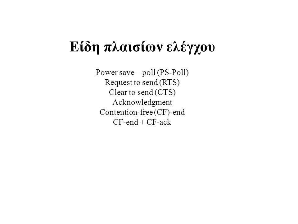 Είδη πλαισίων ελέγχου Power save – poll (PS-Poll)