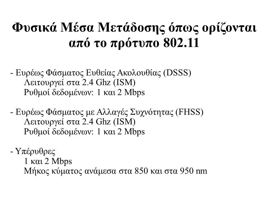 Φυσικά Μέσα Μετάδοσης όπως ορίζονται από το πρότυπο 802.11
