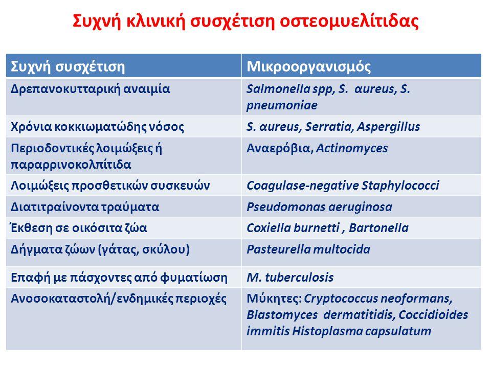 Συχνή κλινική συσχέτιση οστεομυελίτιδας