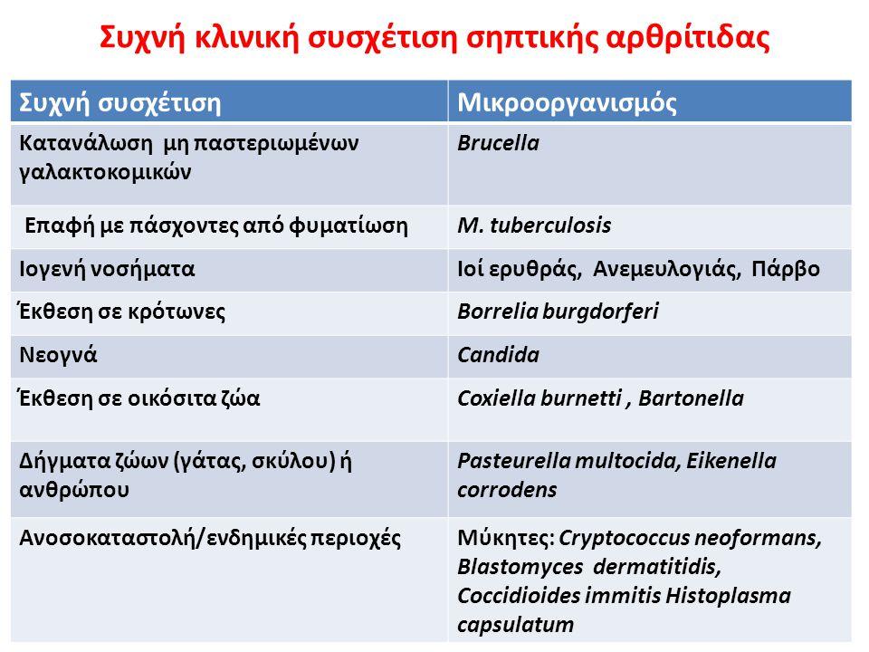 Συχνή κλινική συσχέτιση σηπτικής αρθρίτιδας