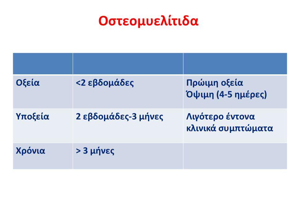 Οστεομυελίτιδα Οξεία <2 εβδομάδες Πρώιμη οξεία Όψιμη (4-5 ημέρες)