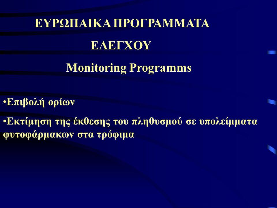 ΕΛΕΓΧΟΥ Monitoring Programms Επιβολή ορίων