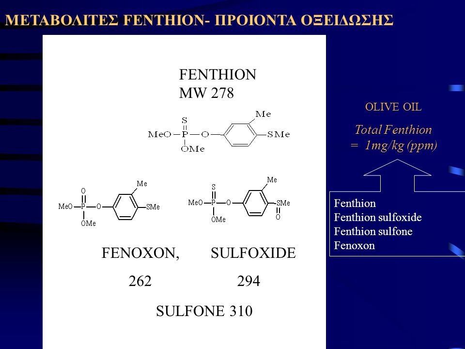 Total Fenthion = 1mg/kg (ppm)