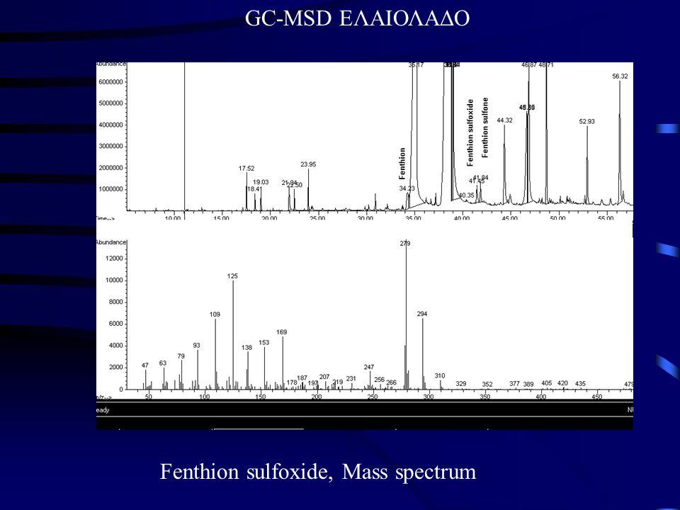 GC-MSD ΕΛΑΙΟΛΑΔΟ Fenthion sulfoxide, Mass spectrum