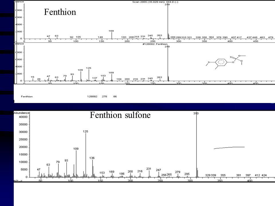 Fenthion Fenthion sulfone