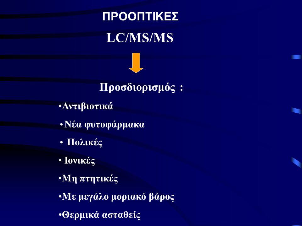 LC/MS/MS ΠΡΟΟΠΤΙΚΕΣ Προσδιορισμός : Αντιβιοτικά Νέα φυτοφάρμακα