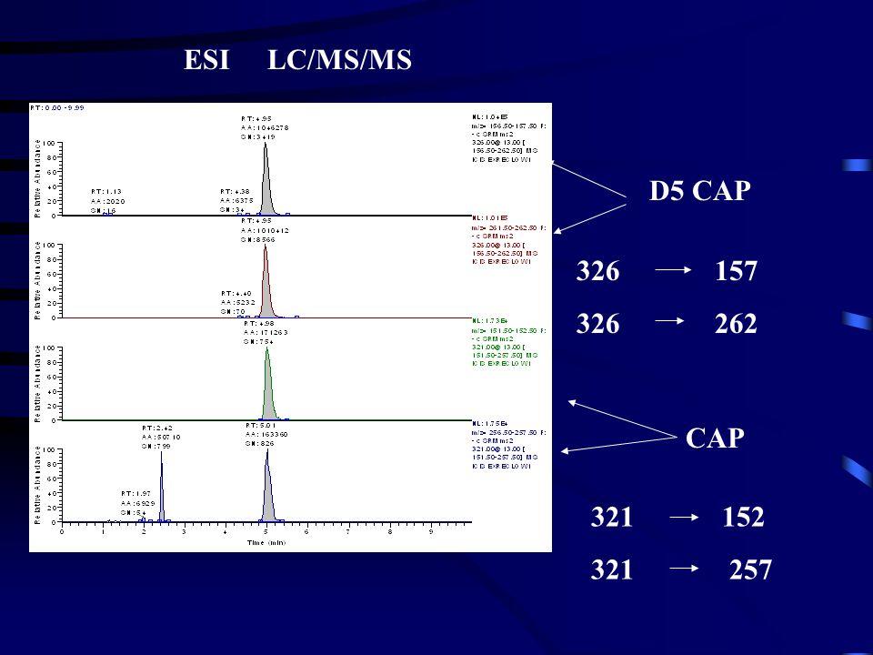 ESI LC/MS/MS D5 CAP. 326 157. 326 262.