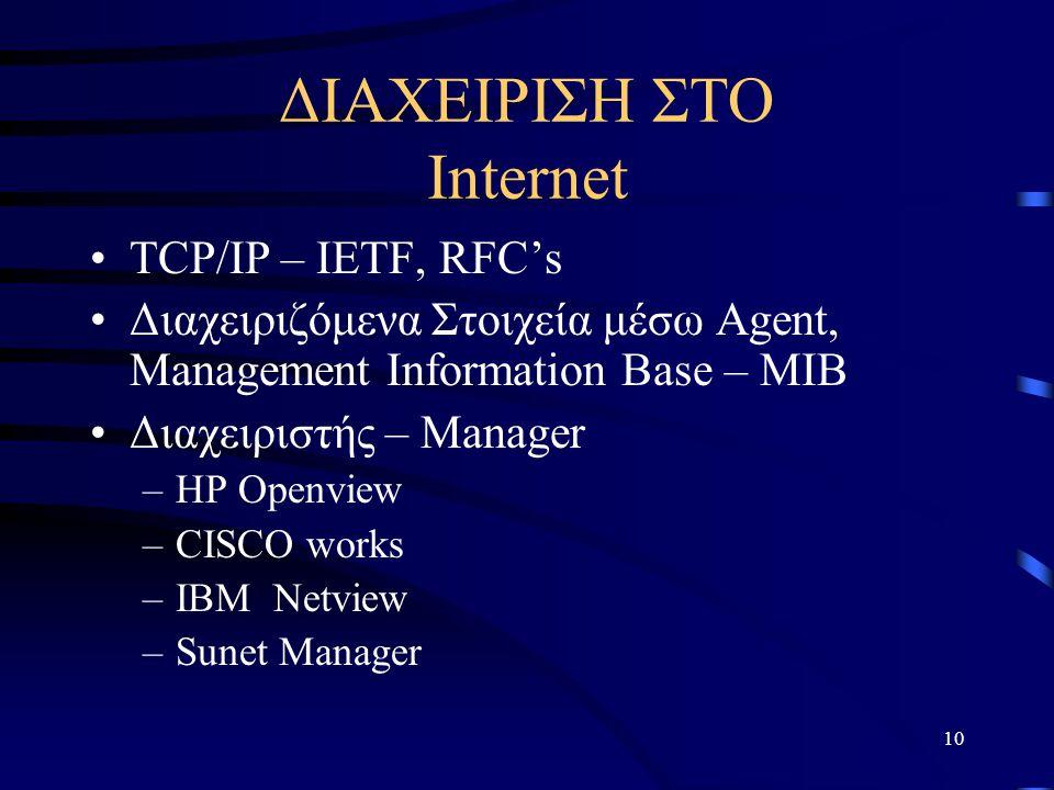 ΔΙΑΧΕΙΡΙΣΗ ΣΤΟ Internet