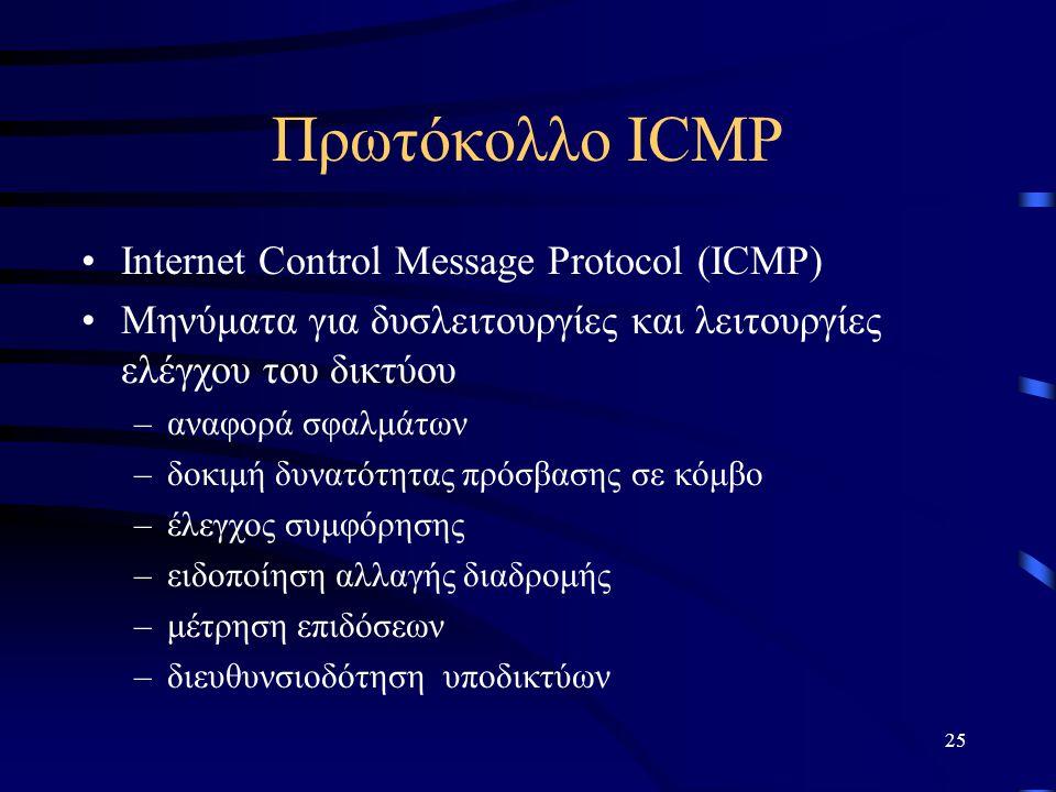 Πρωτόκολλο ICMP Internet Control Message Protocol (ICMP)